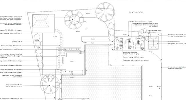 Shelloch-Garden-Design